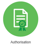 Authorisation button